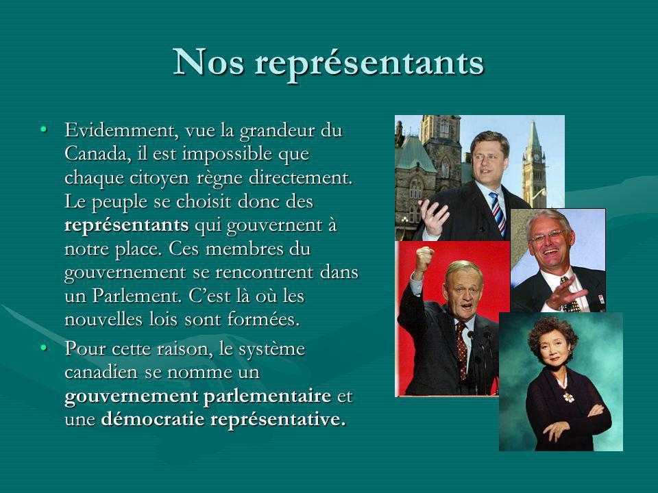 Nos représentants