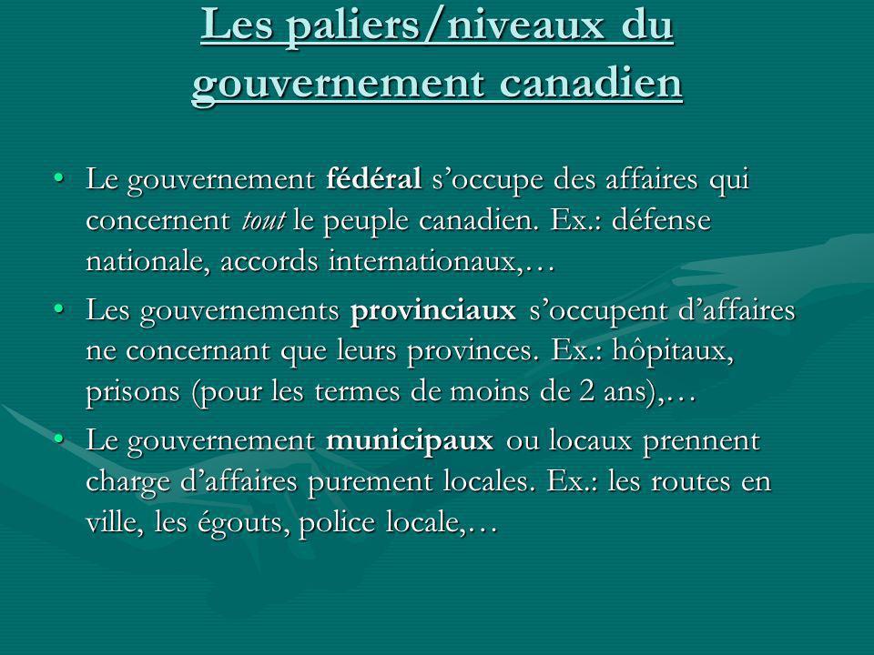 Les paliers/niveaux du gouvernement canadien