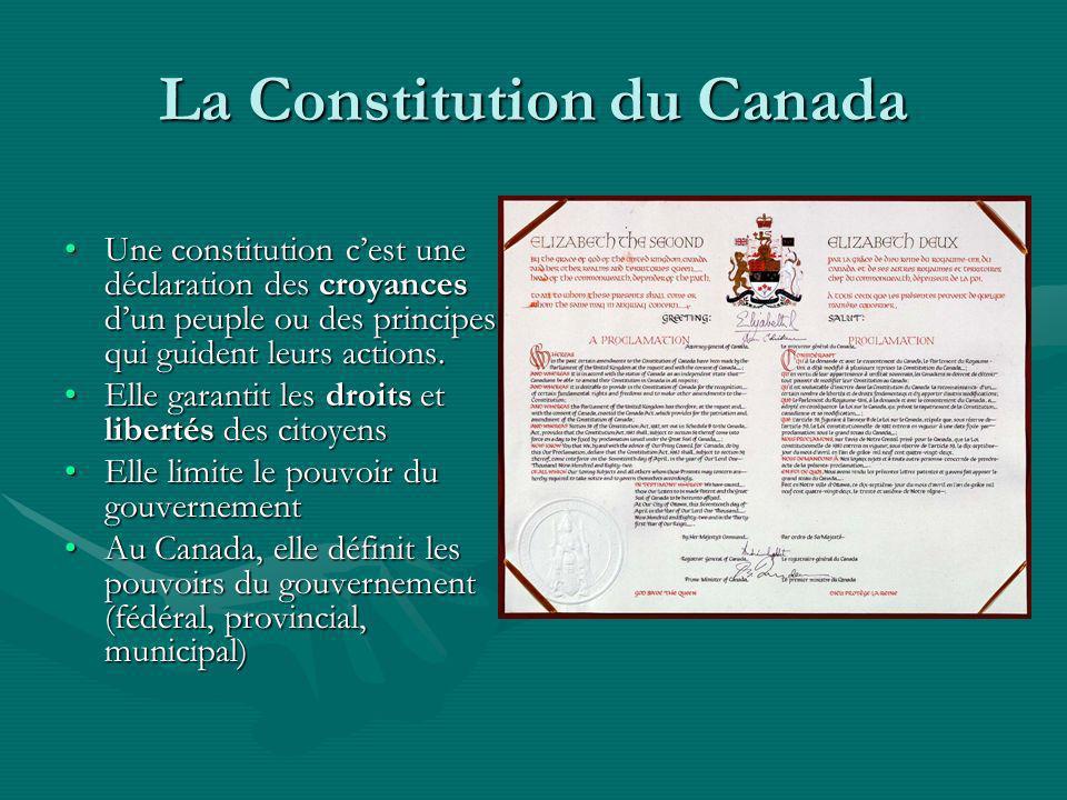 La Constitution du Canada