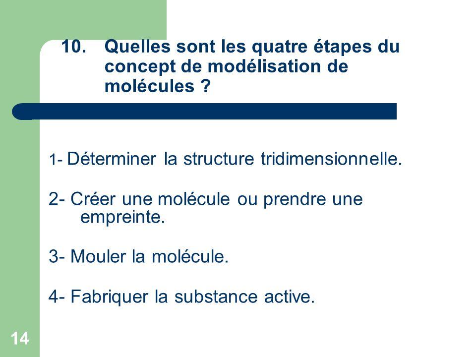 2- Créer une molécule ou prendre une empreinte.
