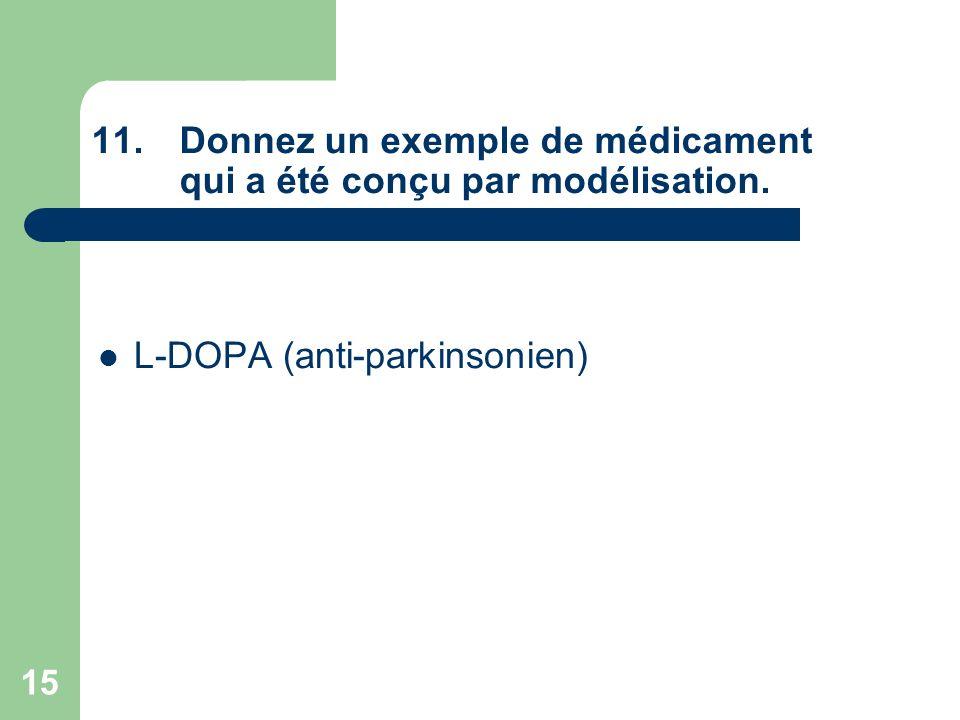 Donnez un exemple de médicament qui a été conçu par modélisation.