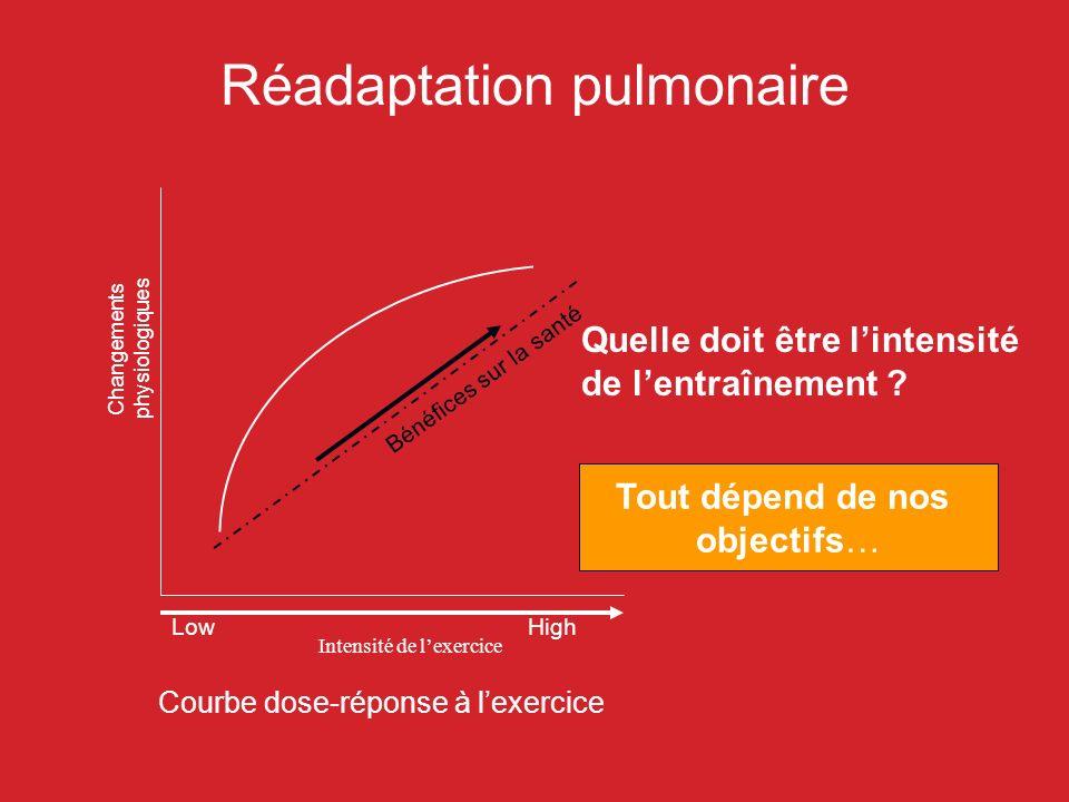 Réadaptation pulmonaire