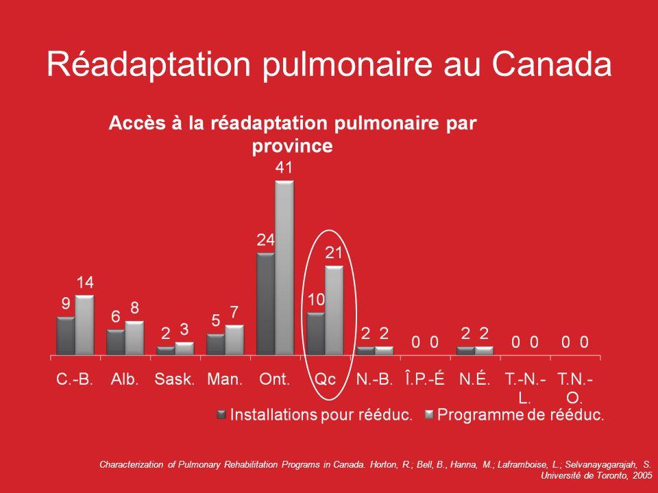Réadaptation pulmonaire au Canada