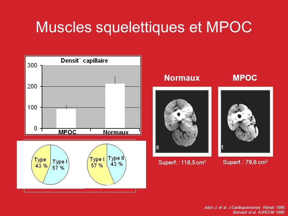 Muscles squelettiques et MPOC