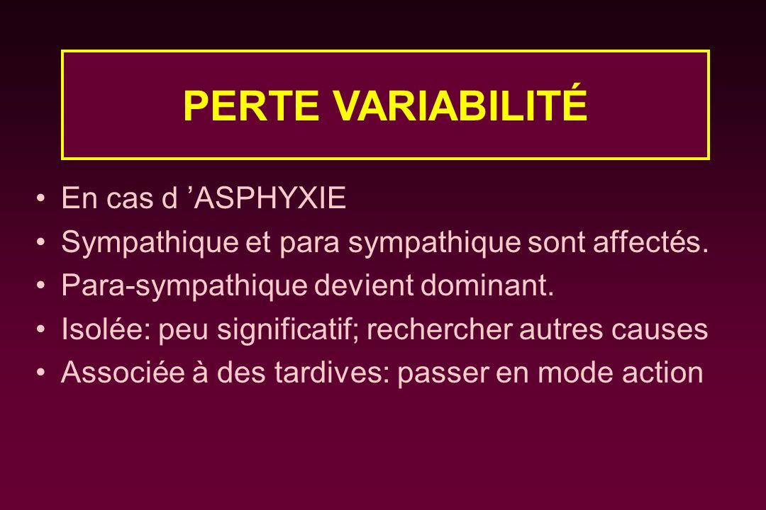 PERTE VARIABILITÉ En cas d 'ASPHYXIE