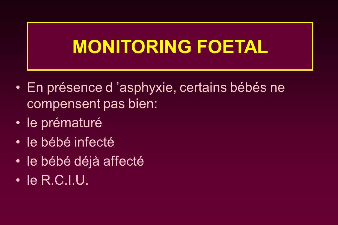 MONITORING FOETAL En présence d 'asphyxie, certains bébés ne compensent pas bien: le prématuré. le bébé infecté.