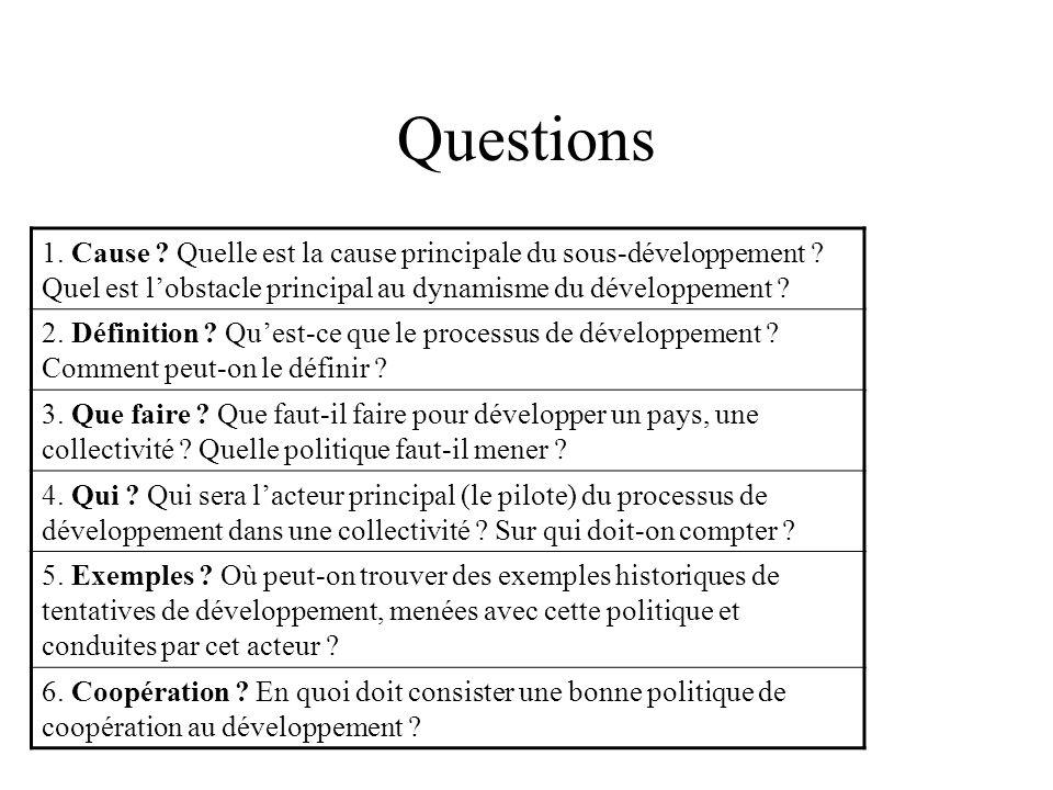 Questions 1. Cause Quelle est la cause principale du sous-développement Quel est l'obstacle principal au dynamisme du développement