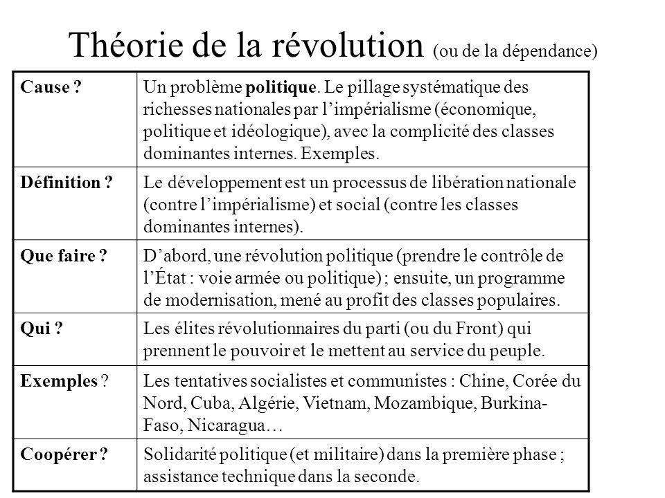 Théorie de la révolution (ou de la dépendance)