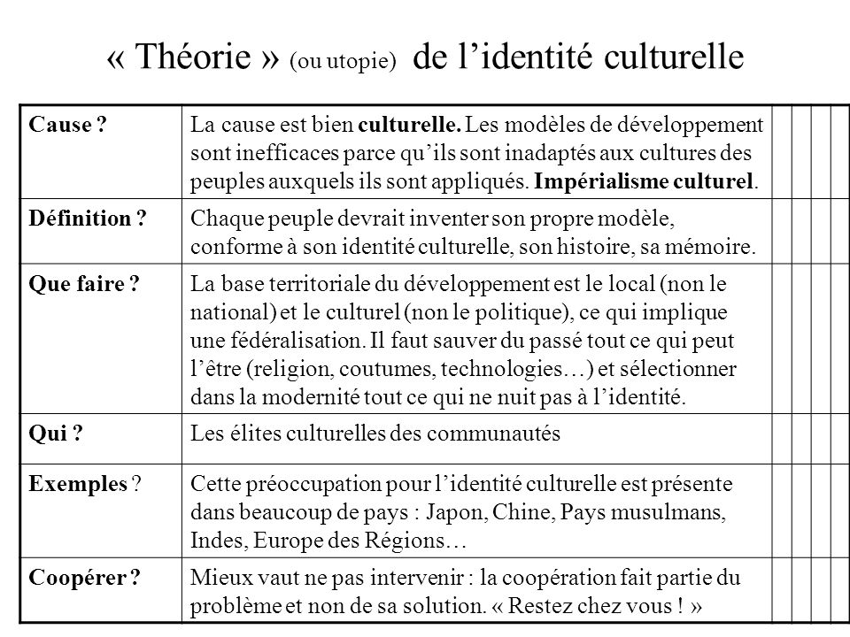 « Théorie » (ou utopie) de l'identité culturelle