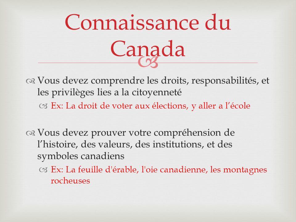 Connaissance du Canada
