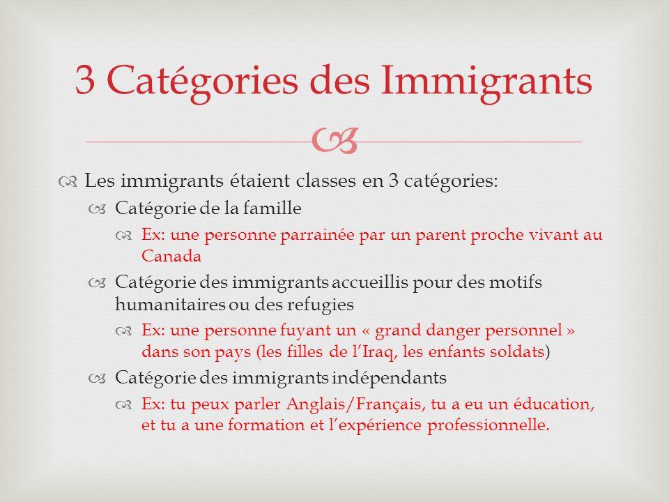 3 Catégories des Immigrants