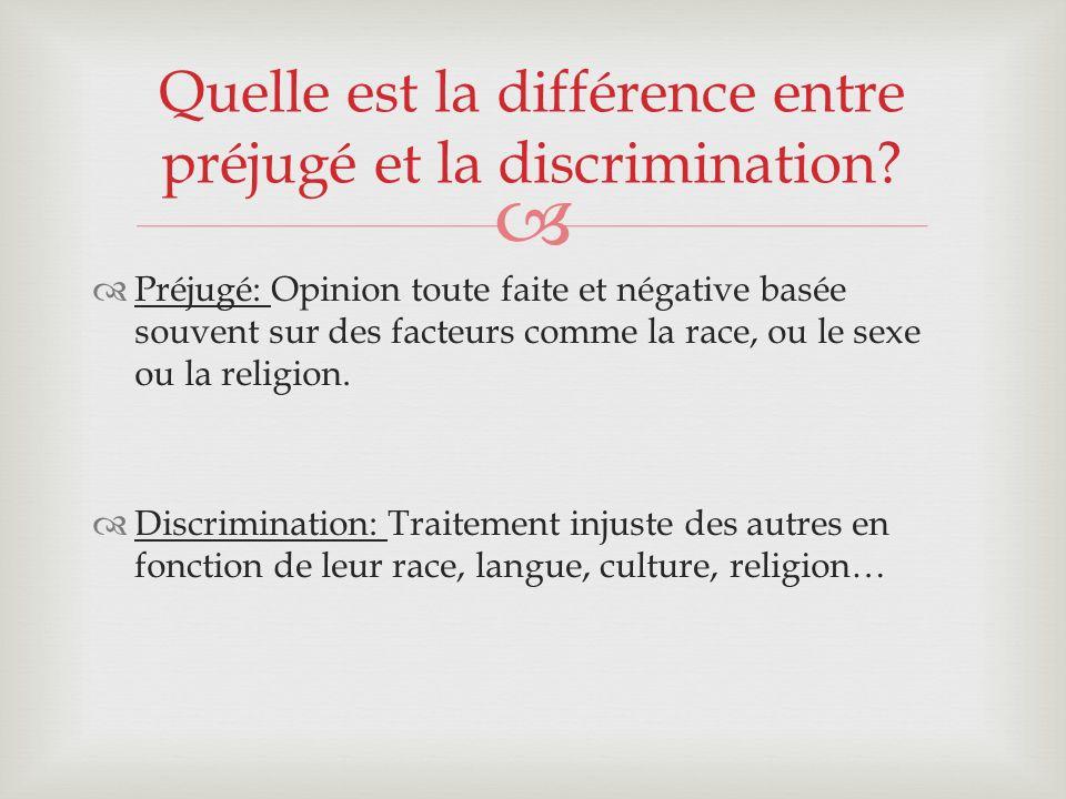 Quelle est la différence entre préjugé et la discrimination