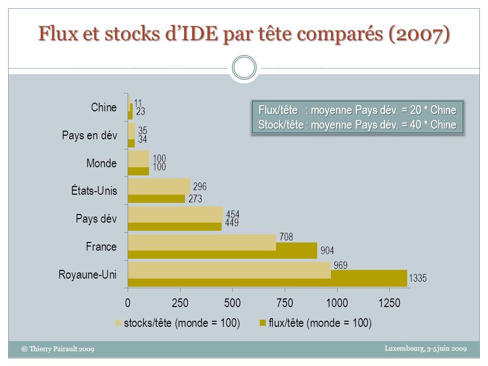 Flux et stocks d'IDE par tête comparés (2007)