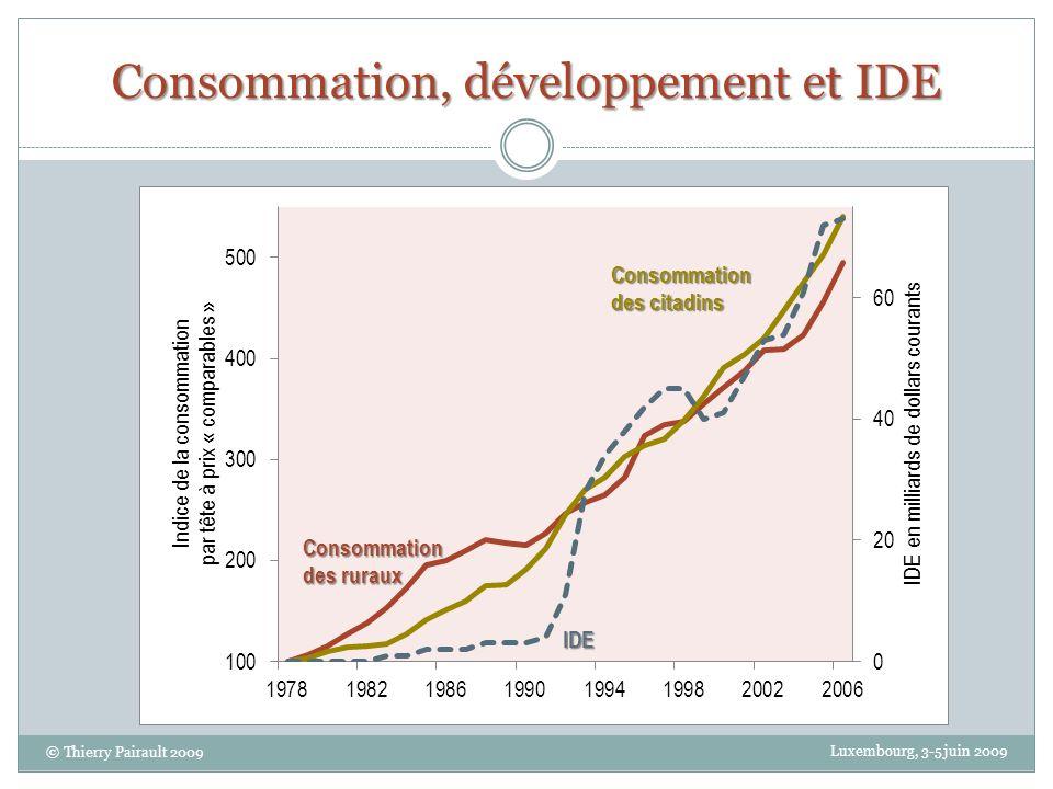 Consommation, développement et IDE