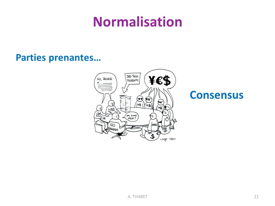 Normalisation Parties prenantes… Consensus A. THABET