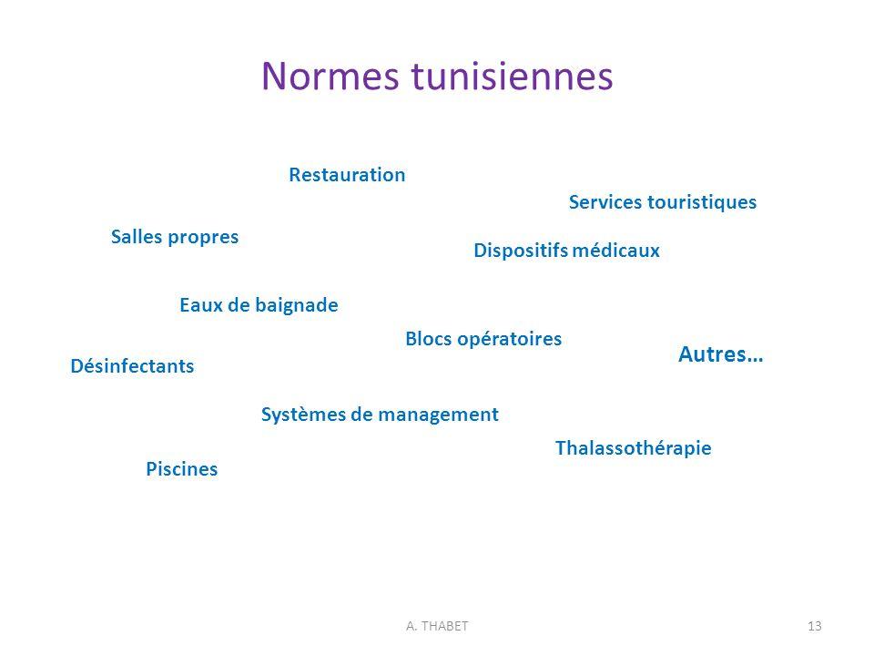 Normes tunisiennes Autres… Restauration Services touristiques