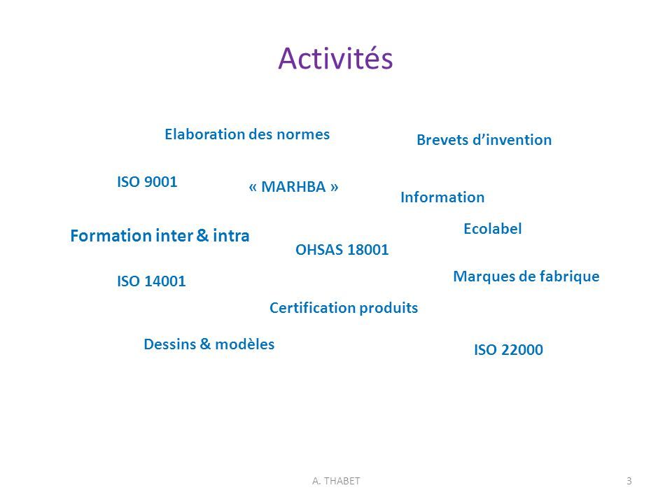 Activités Formation inter & intra Elaboration des normes