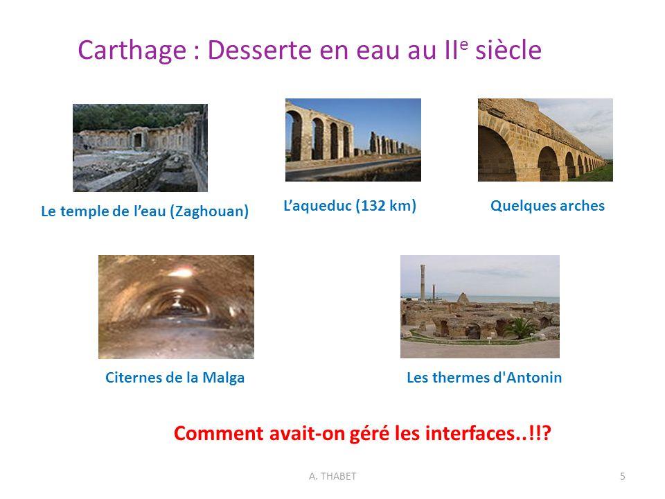 Carthage : Desserte en eau au IIe siècle