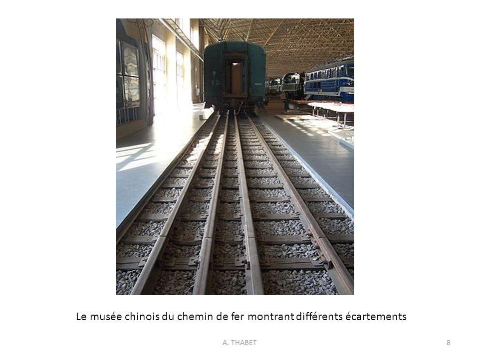 Le musée chinois du chemin de fer montrant différents écartements