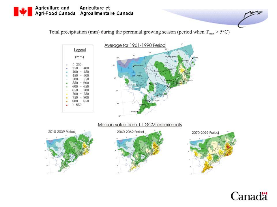 Total... = Total des précipitations (mm) pendant la saison de croissance des plantes vivaces (période où Tmoy> 5 °C)