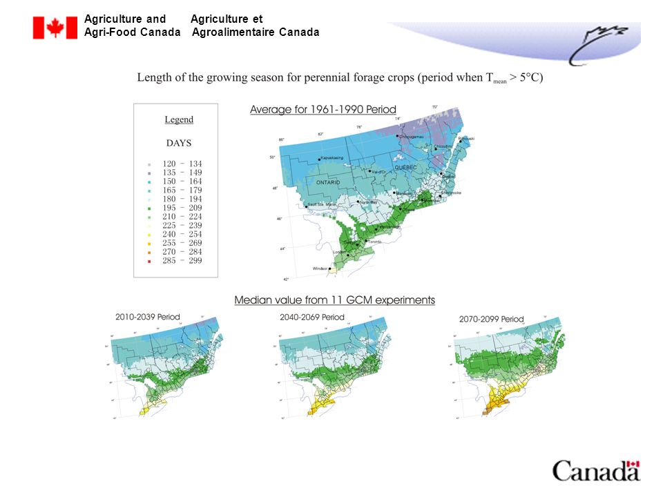 Length... = Longueur de la saison de croissance pour les cultures de vivaces fourragères (période où Tmoy> 5 °C)