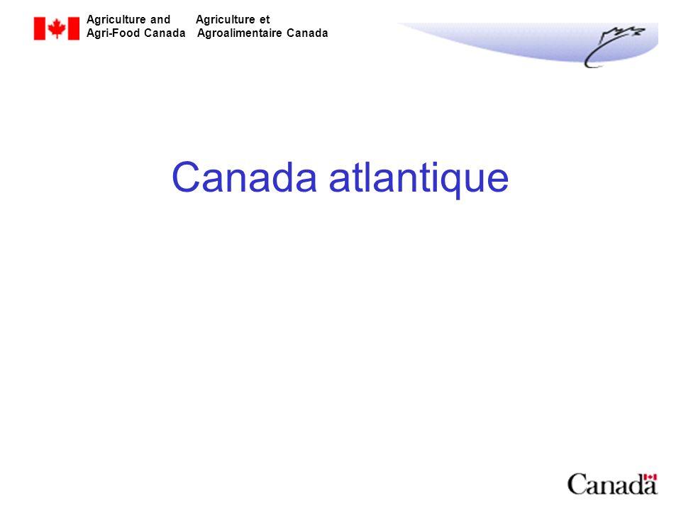 Canada atlantique