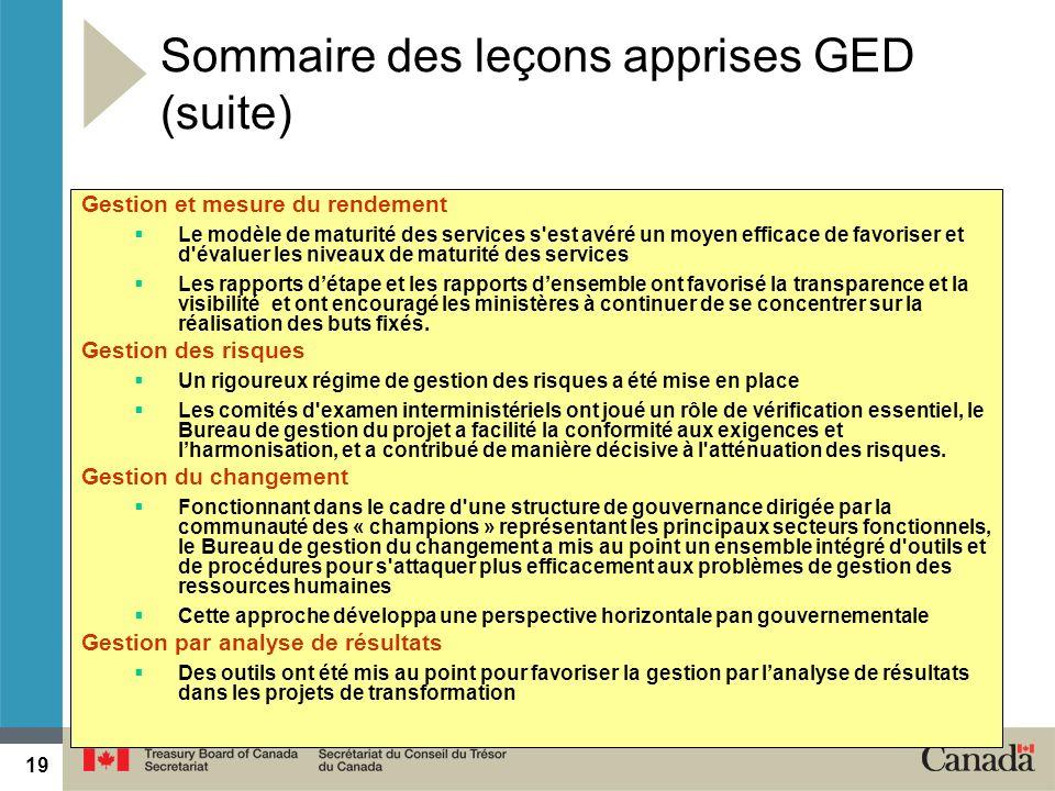 Sommaire des leçons apprises GED (suite)