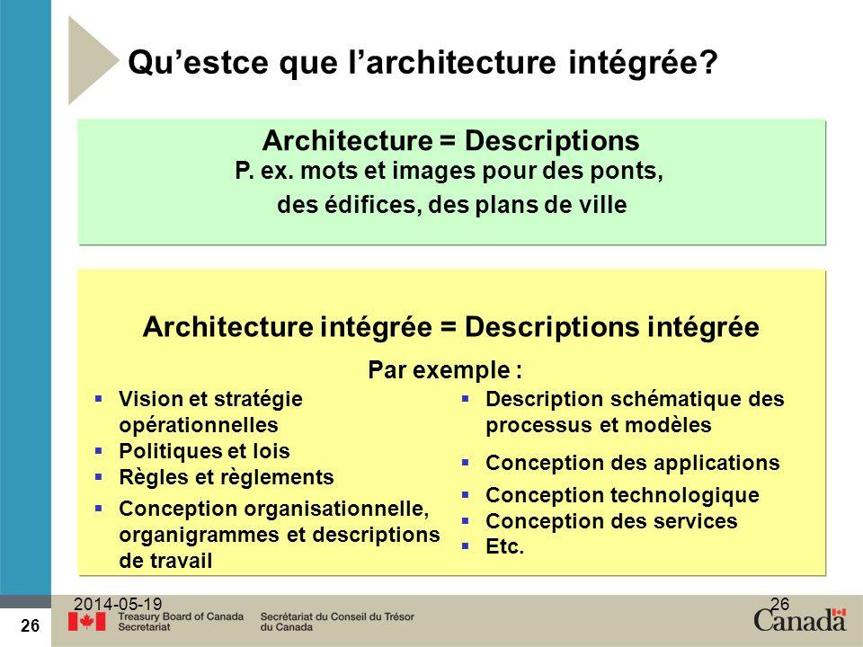 Qu'estce que l'architecture intégrée