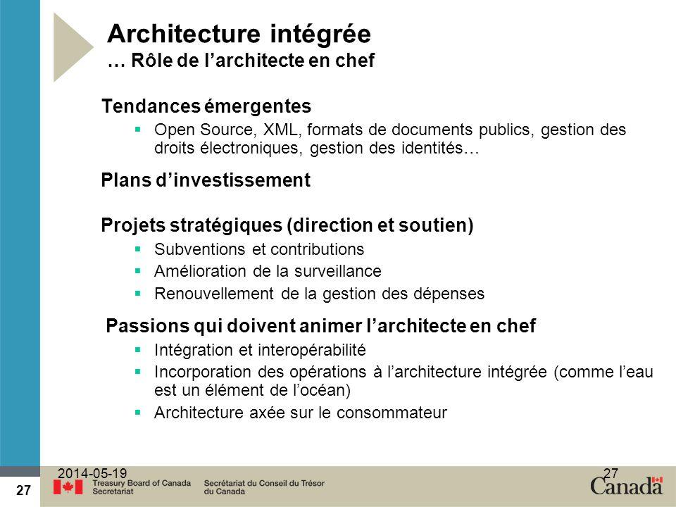 Architecture intégrée … Rôle de l'architecte en chef