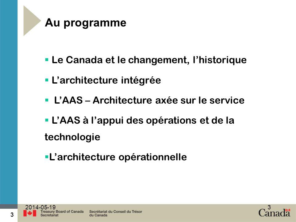 Au programme Le Canada et le changement, l'historique