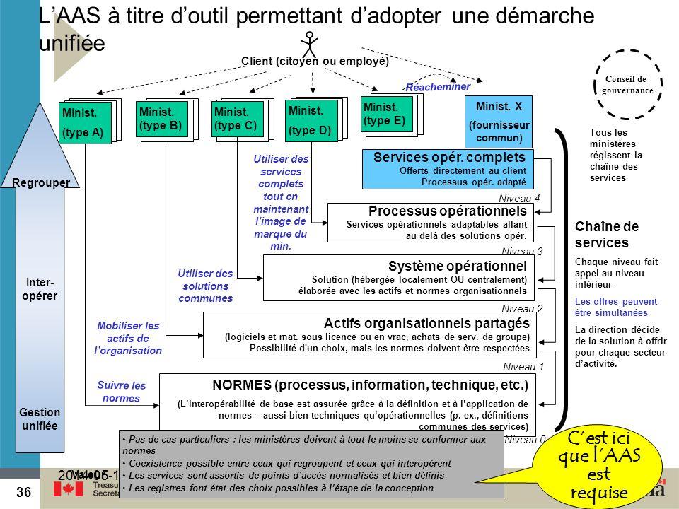 L'AAS à titre d'outil permettant d'adopter une démarche unifiée