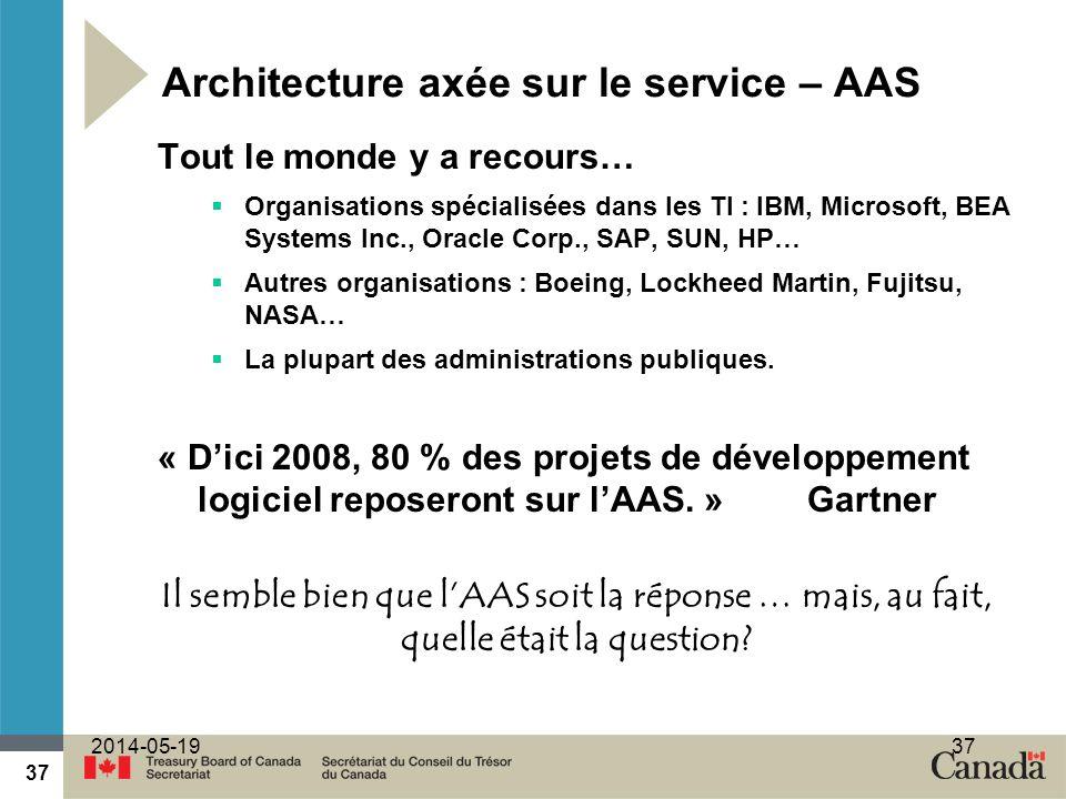 Architecture axée sur le service – AAS