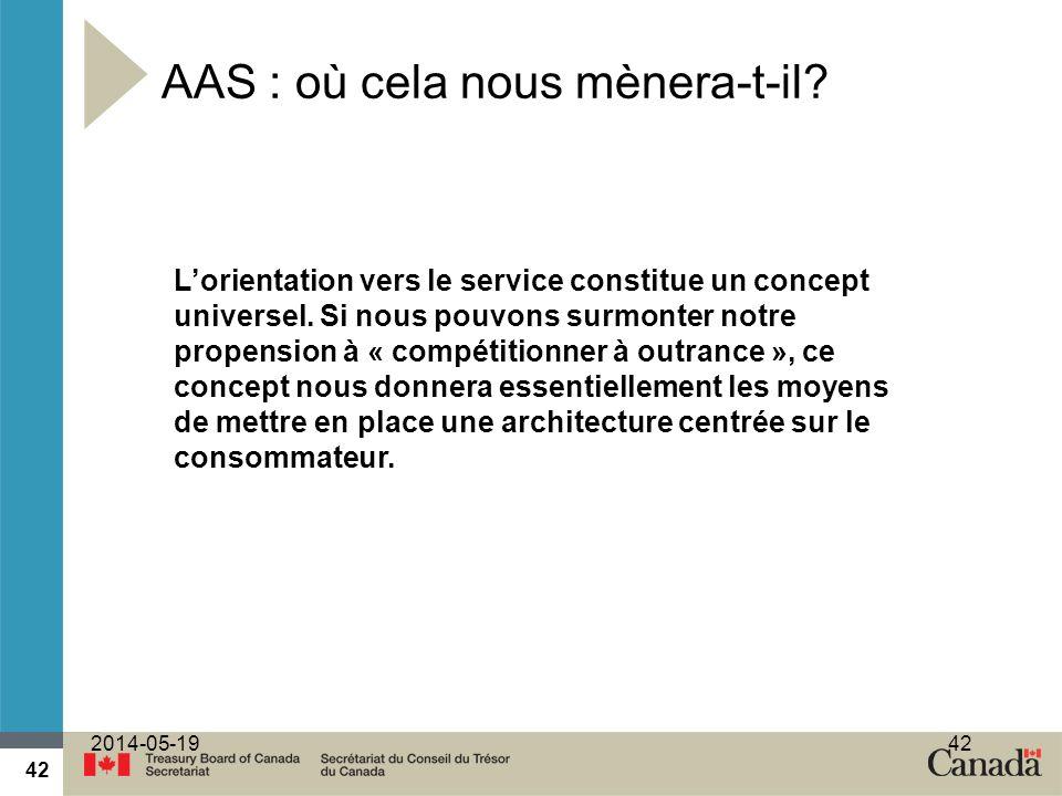 AAS : où cela nous mènera-t-il