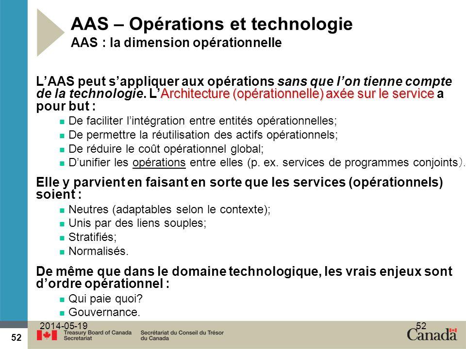 AAS – Opérations et technologie AAS : la dimension opérationnelle