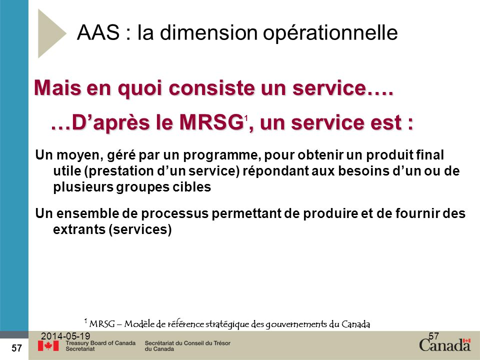 AAS : la dimension opérationnelle