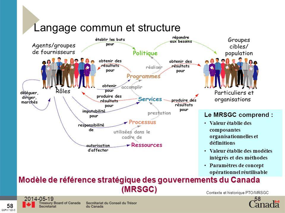 Langage commun et structure