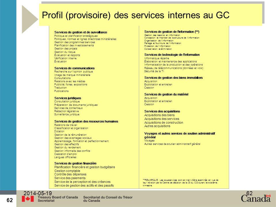 Profil (provisoire) des services internes au GC
