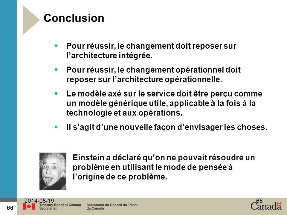 Conclusion Pour réussir, le changement doit reposer sur l'architecture intégrée.