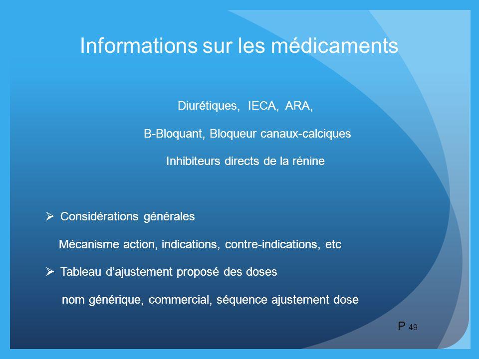 Informations sur les médicaments