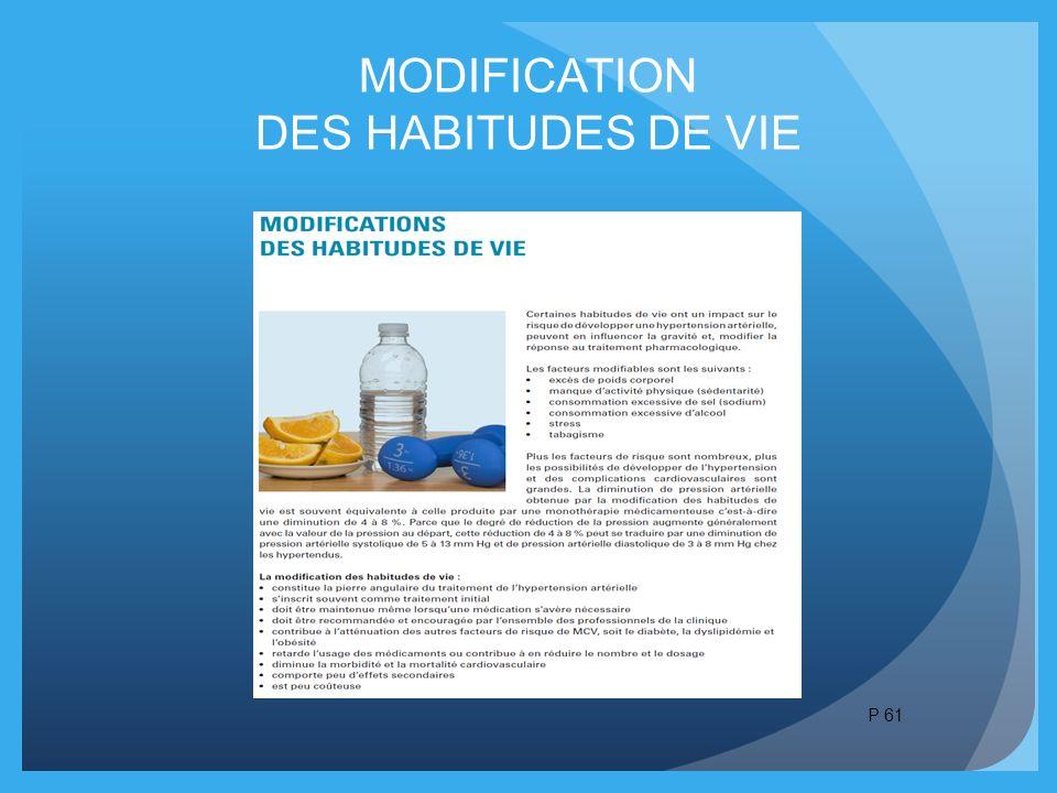 MODIFICATION DES HABITUDES DE VIE