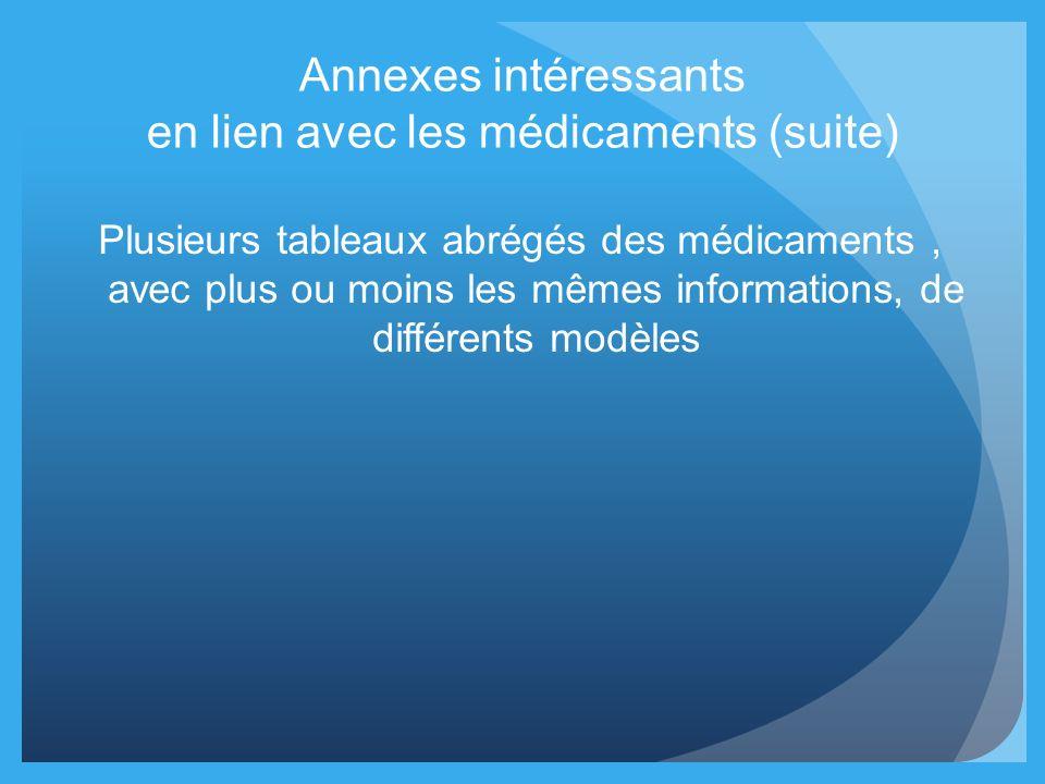 Annexes intéressants en lien avec les médicaments (suite)