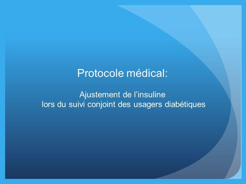 Protocole médical: Ajustement de l'insuline