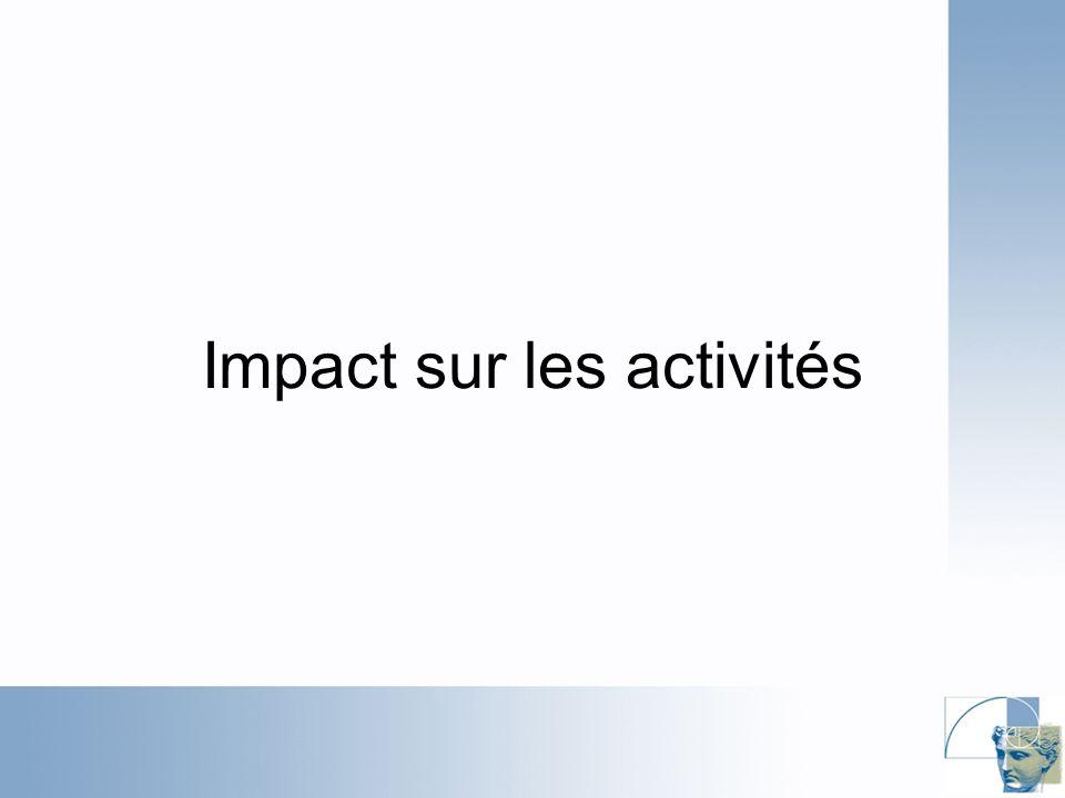 Impact sur les activités