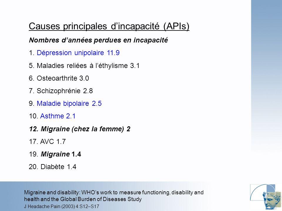 Causes principales d'incapacité (APIs)