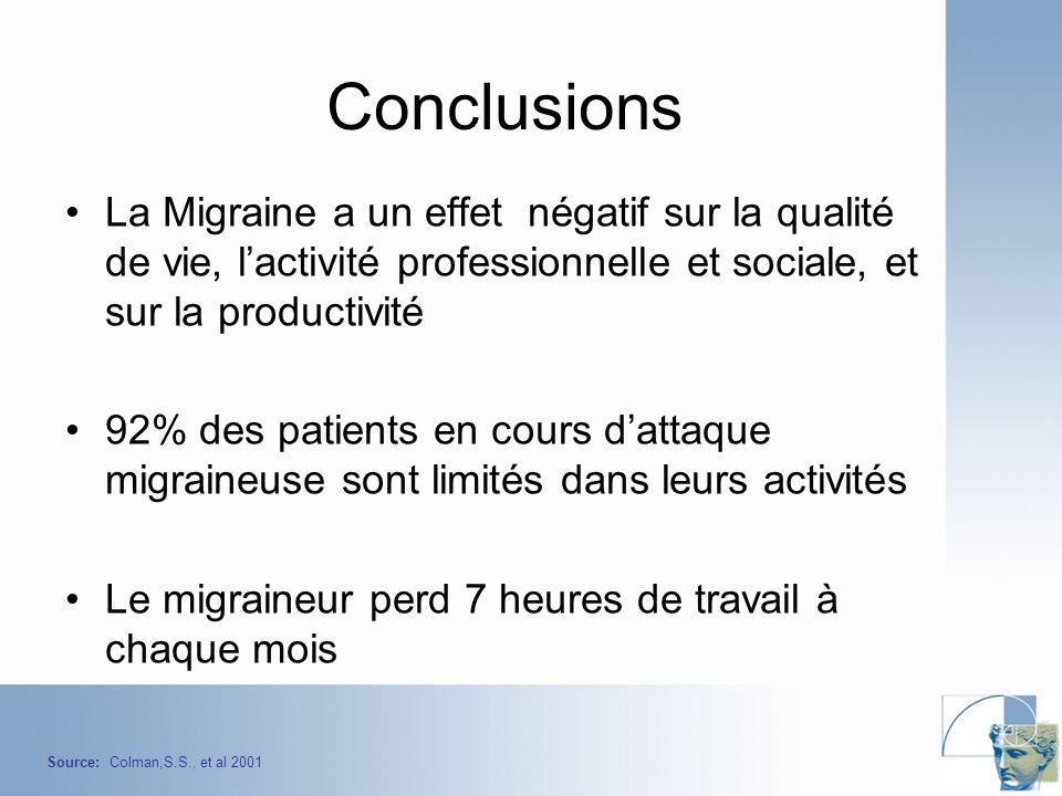 Conclusions La Migraine a un effet négatif sur la qualité de vie, l'activité professionnelle et sociale, et sur la productivité.