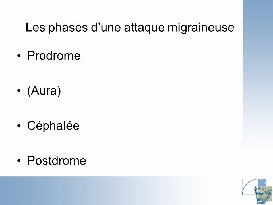 Les phases d'une attaque migraineuse