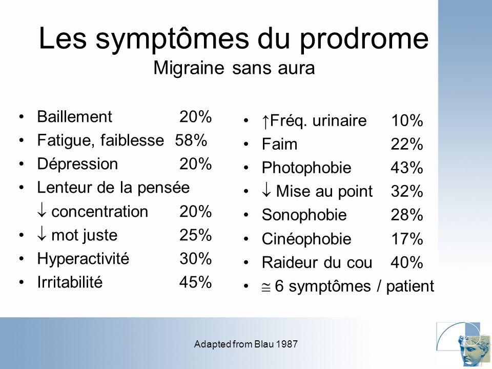 Les symptômes du prodrome Migraine sans aura