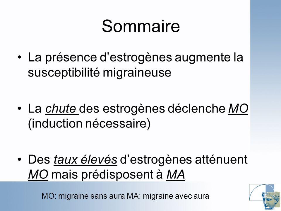 Sommaire La présence d'estrogènes augmente la susceptibilité migraineuse. La chute des estrogènes déclenche MO (induction nécessaire)