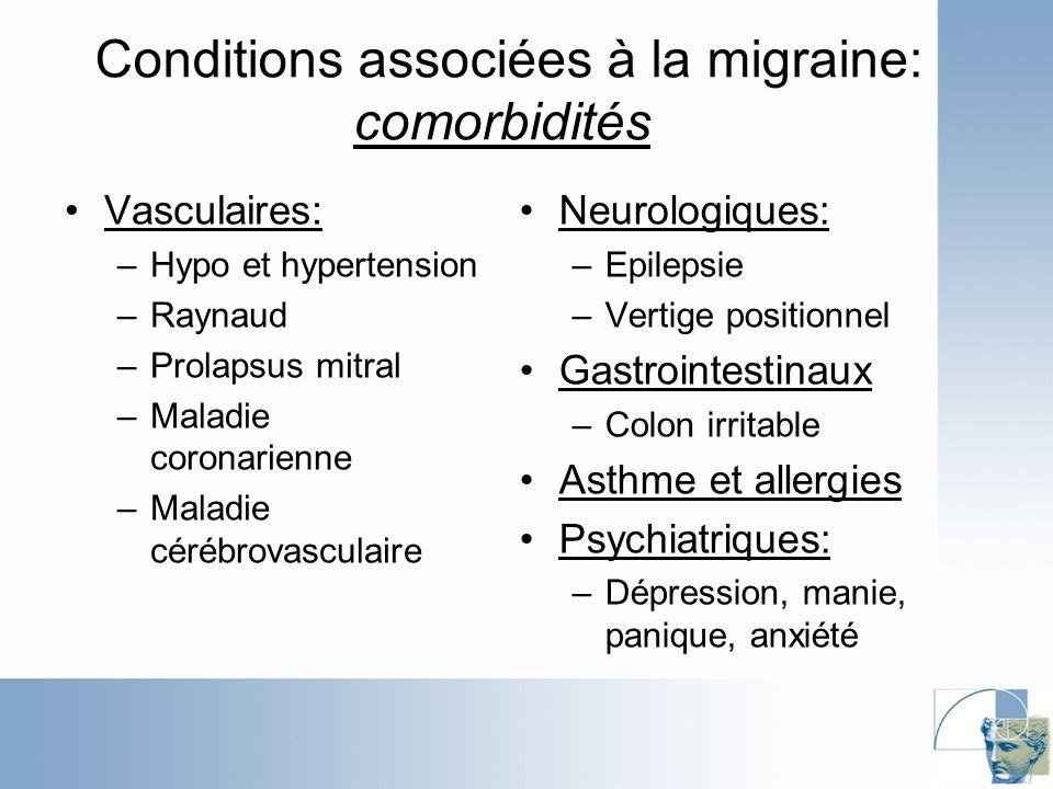 Conditions associées à la migraine: comorbidités