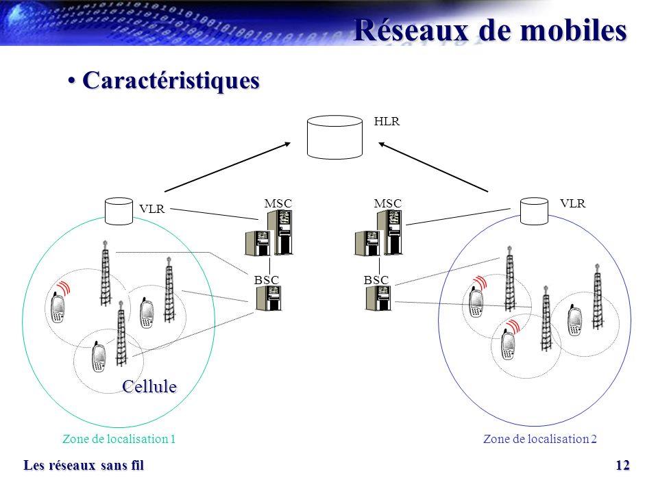 Réseaux de mobiles Caractéristiques Cellule Zone de localisation 1